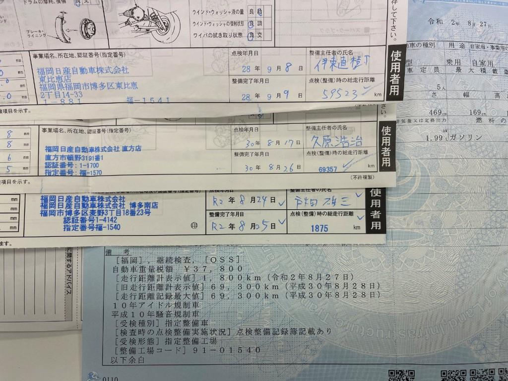 現メーター3333Km!正式な交換記録がございませんが記録簿と車検証の記録の相違はございません!