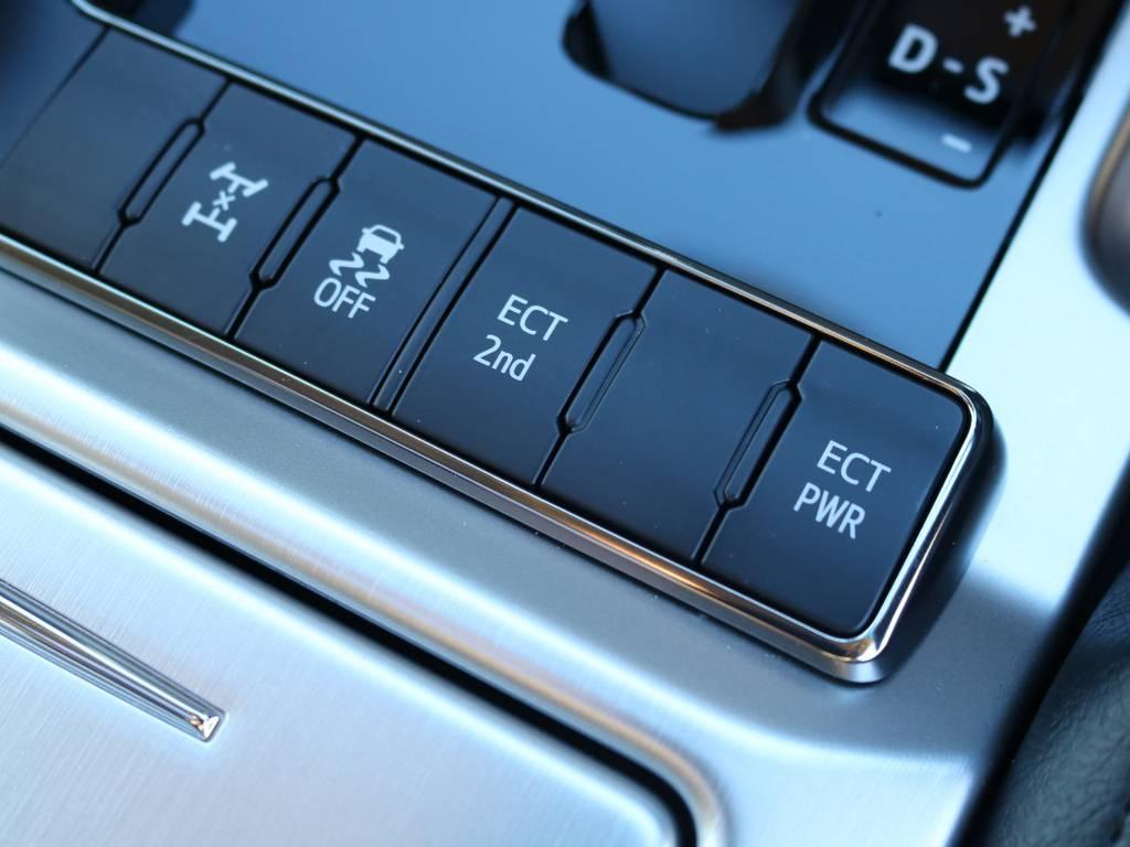 北海道~沖縄まで日本全国、遠方納車大歓迎です!現車確認が難しいお客様もご安心ください!お客様の目線に合わせ、お車のコンディション、装備品を細部までお伝えいたします!もちろん、ご自宅納車OKです! | トヨタ ランドクルーザー200 4.6 AX 4WD 現行型 ZX仕様 モデリスタエアロ