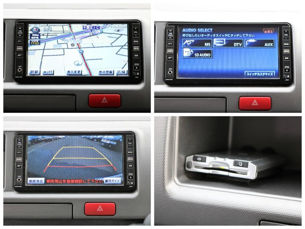 トヨタ純正HDDナビ搭載フルセグテレビ対応!バックカメラも連動です!