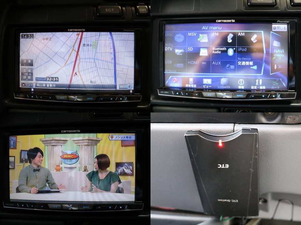バックカメラにETCといった欲しい装備は全て網羅しています。